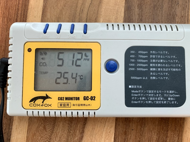 二酸化炭素(Co2)濃度と気温が表示される