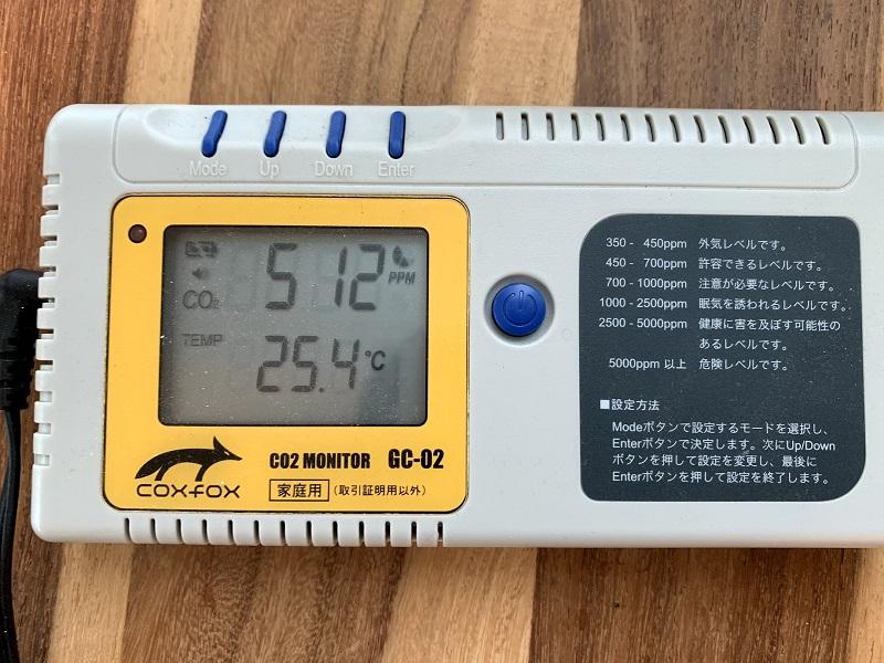 二酸化炭素濃度の数値が表示されている測定器
